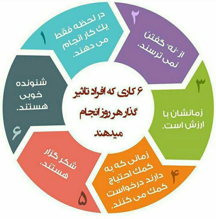 6 کاری که افراد موفق در روز انجام می دهند